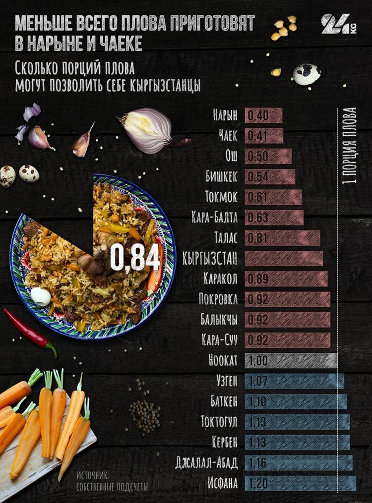 Плов овощной (100 грамм) | Магазин Курский Воронеж | 1015x750