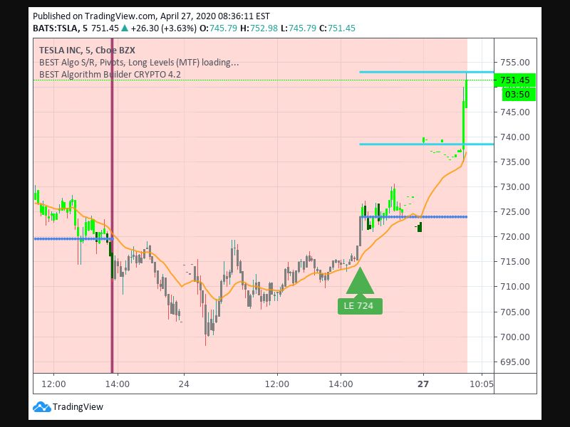 TradingView trade Entry Signal time 244 1435