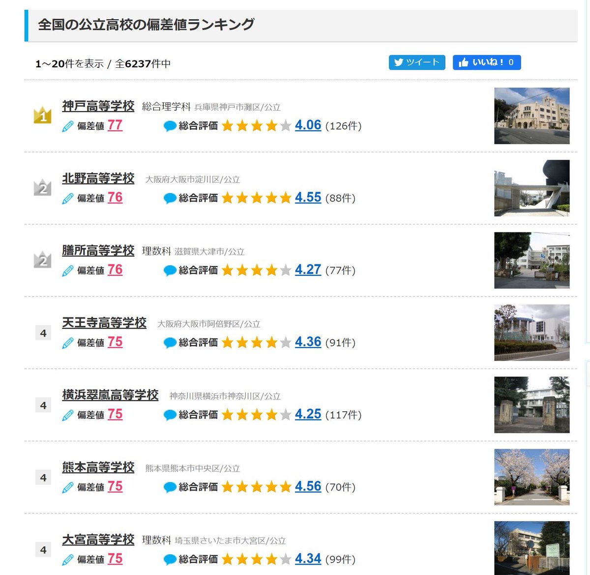 県 偏差 値 高校 神奈川