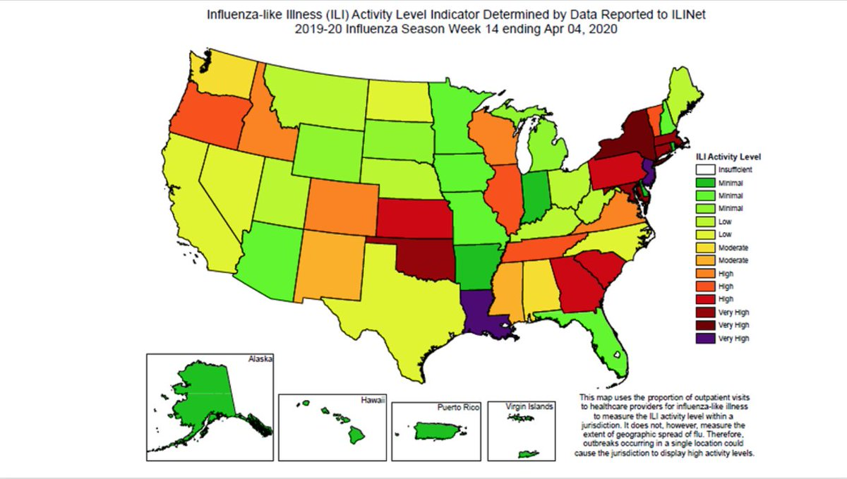 Influenza-like Illness in the United States during the week ending April 4, 2020: