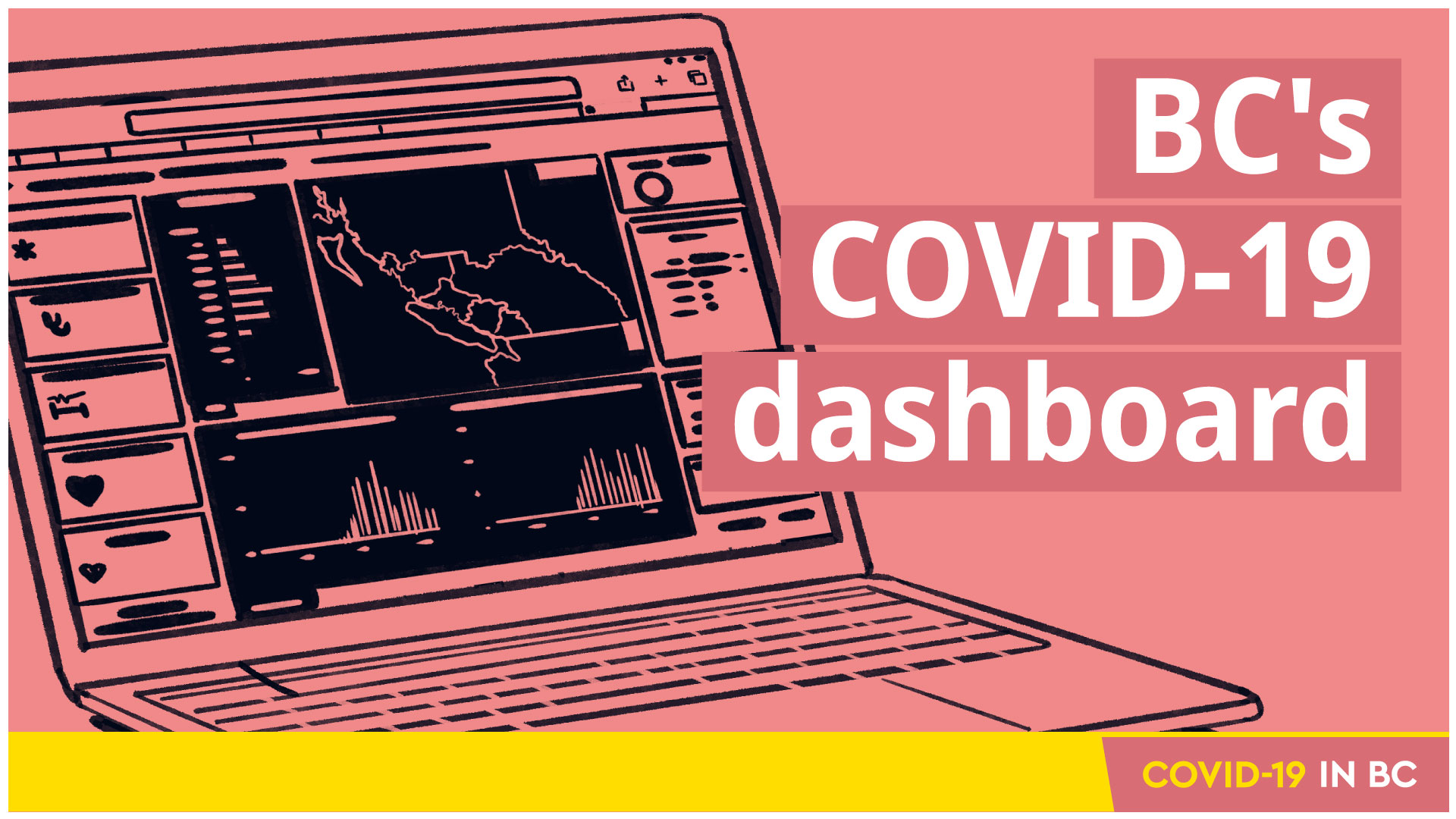 Bc Government News On Twitter Make Sure You Have All The Facts Check Out The Cdcofbc S Interactive Covid 19 Dashboard Tool For All The Latest Numbers Broken Down By Health Region For The