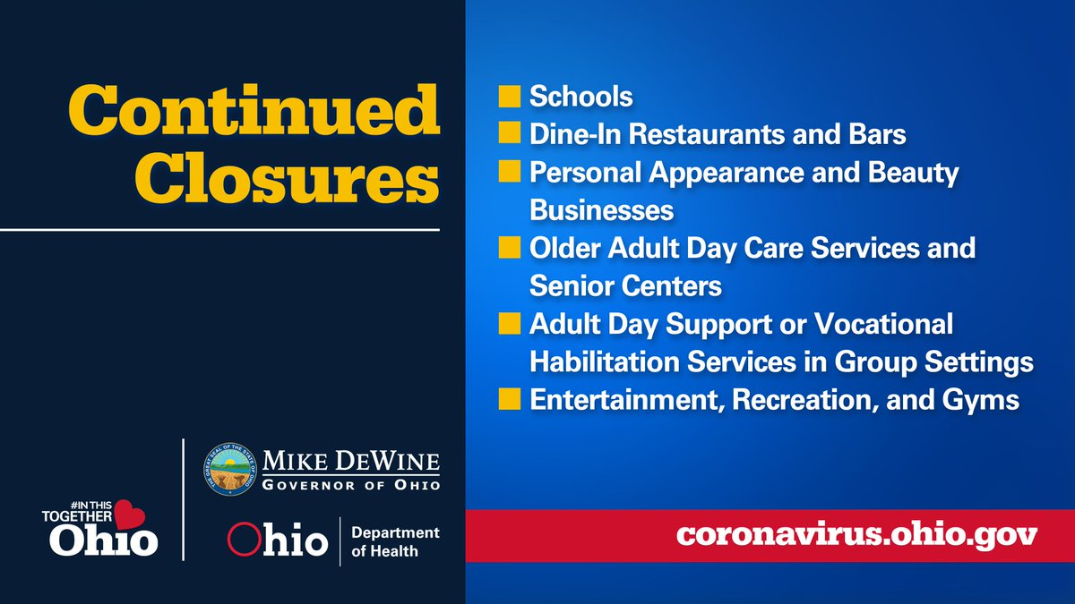 Continued closures ⬇  Learn more about the #ResponsibleRestartOhio plan here:  https://t.co/Af87WzqROQ   #InThisTogetherOhio  #StaySafeOhio https://t.co/jtJpYeSpxA