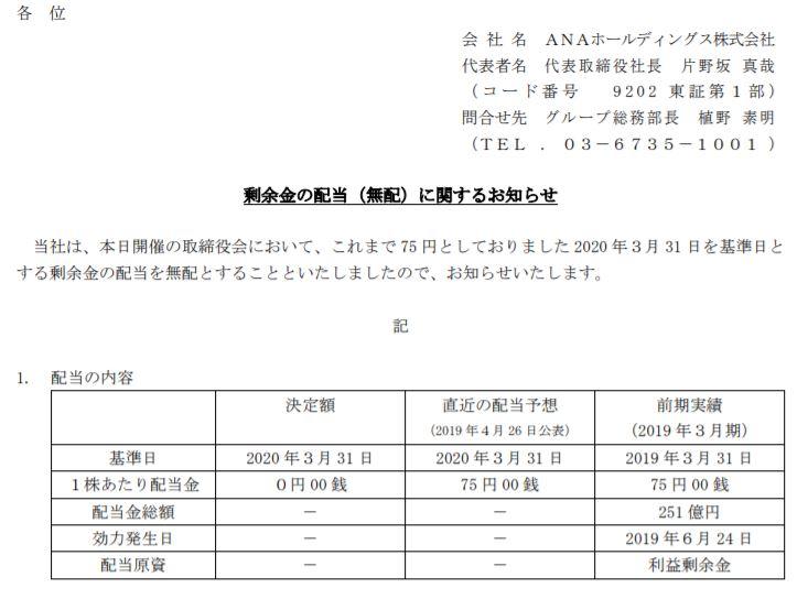 トキオマリン スルガ 木曜日株価爆 シェル 日産に関連した画像-02