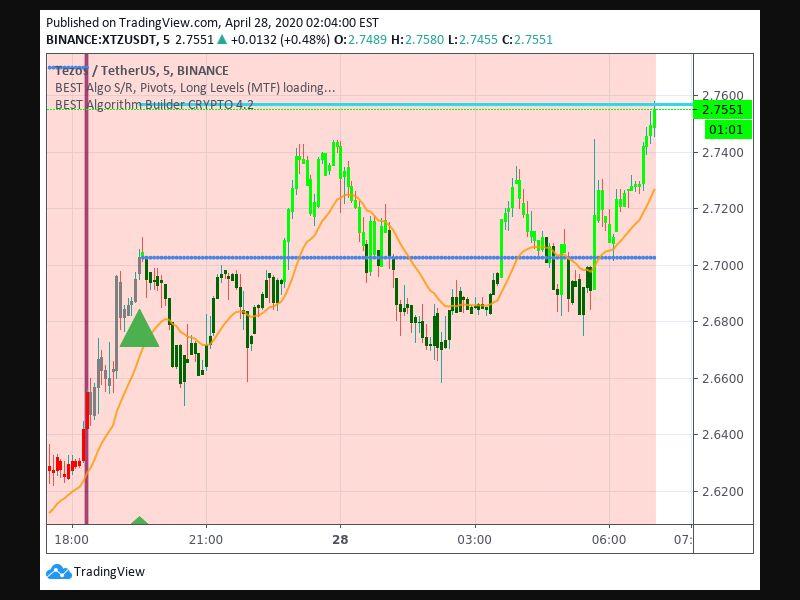 TradingView trade Entry Signal time 274 1930