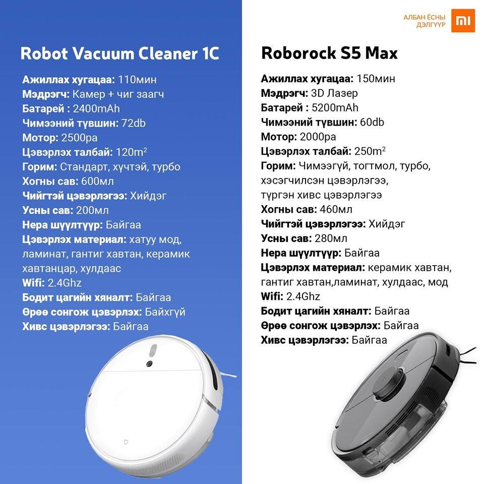 Гайхалтай робот цэвэрлэгчид маань зөвхөн И-март салбаруудаар хямдарсан байгаа шүү 5 сарын 1 хүртэл. Та амжиж аваарай. Robot Vacuum Cleaner 1C: 899.000₮ - 809.100₮ Roborock S5 Max: 1.499.000₮ - 1.349.100₮ https://t.co/VlDuRmwCJG