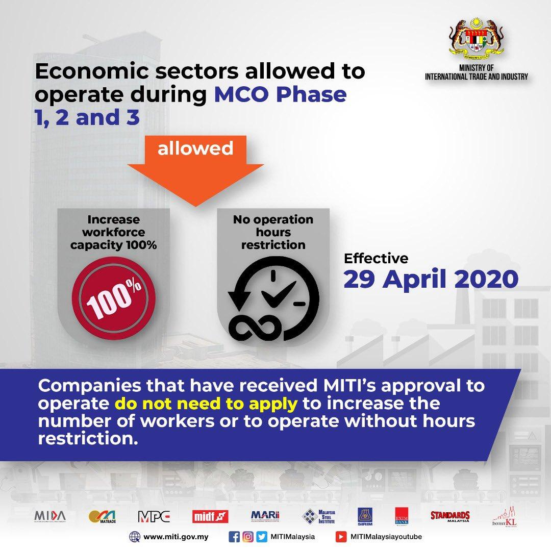 Mco Updates Mdbc
