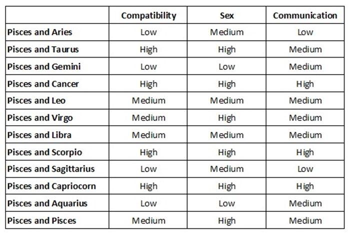 Libra woman and scorpio man love compatibility