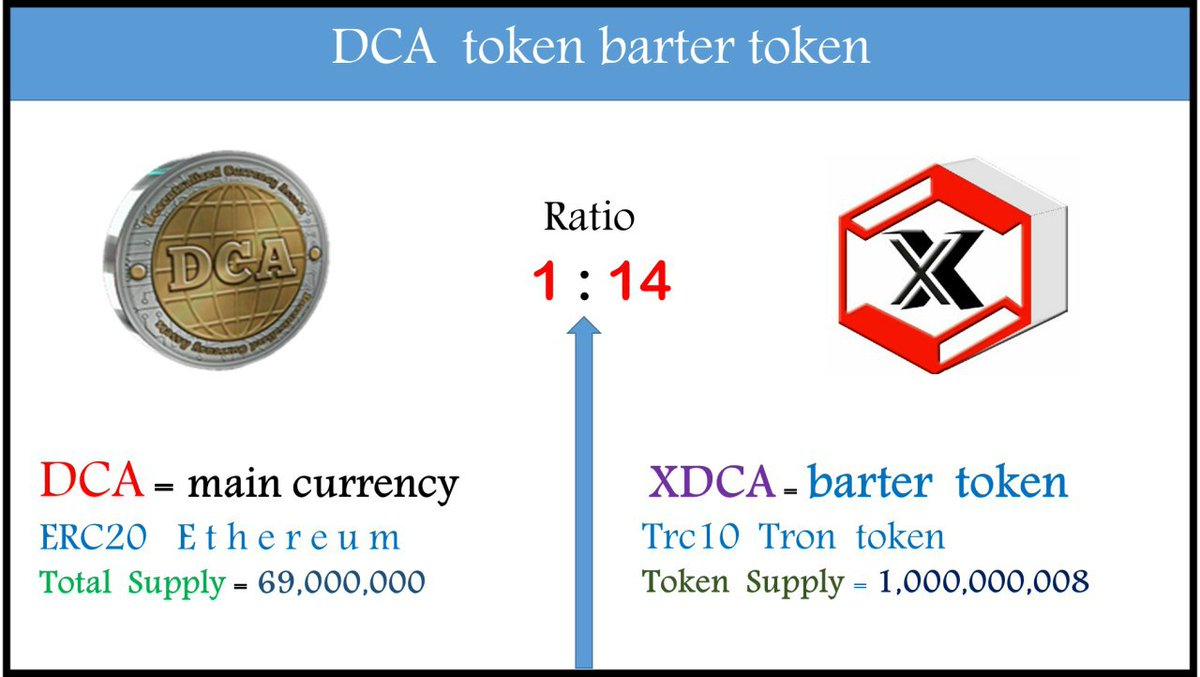 download free dca cryptocurrency trading calculator