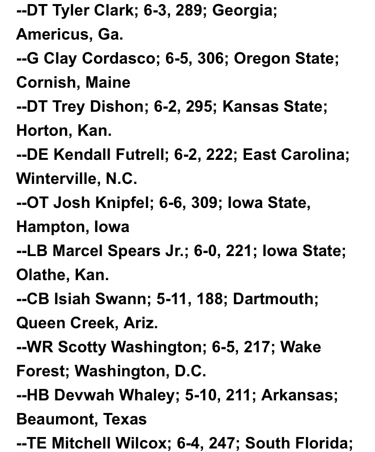 Bengals reach contract agreements with the following college free agents.