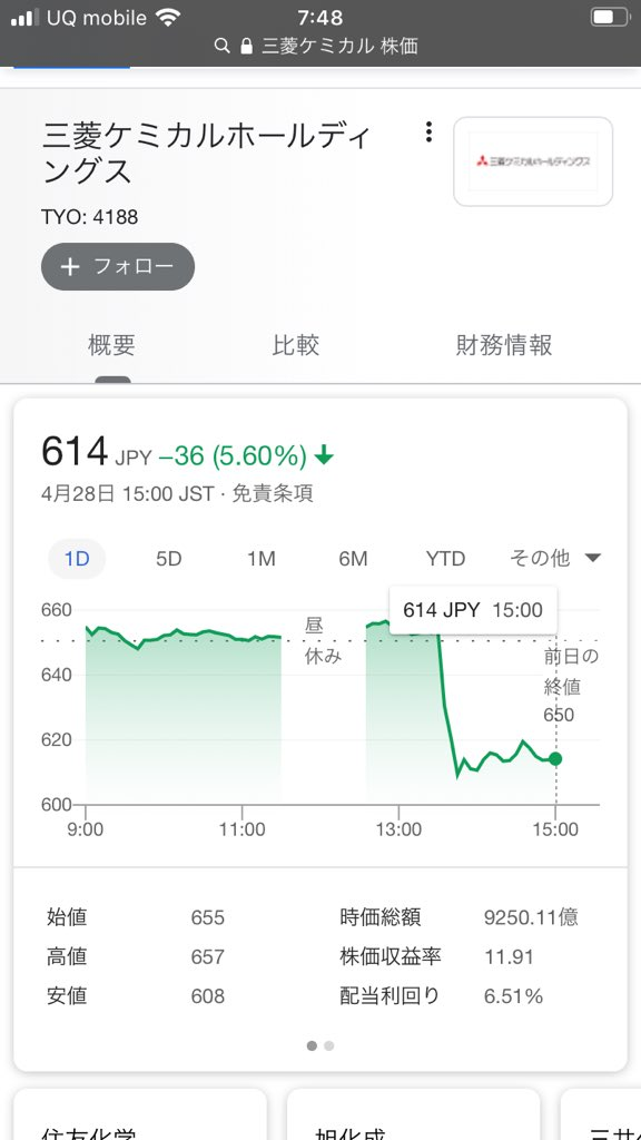 掲示板 花王 株価