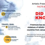Image for the Tweet beginning: Did you know?  #Freemuse has examined