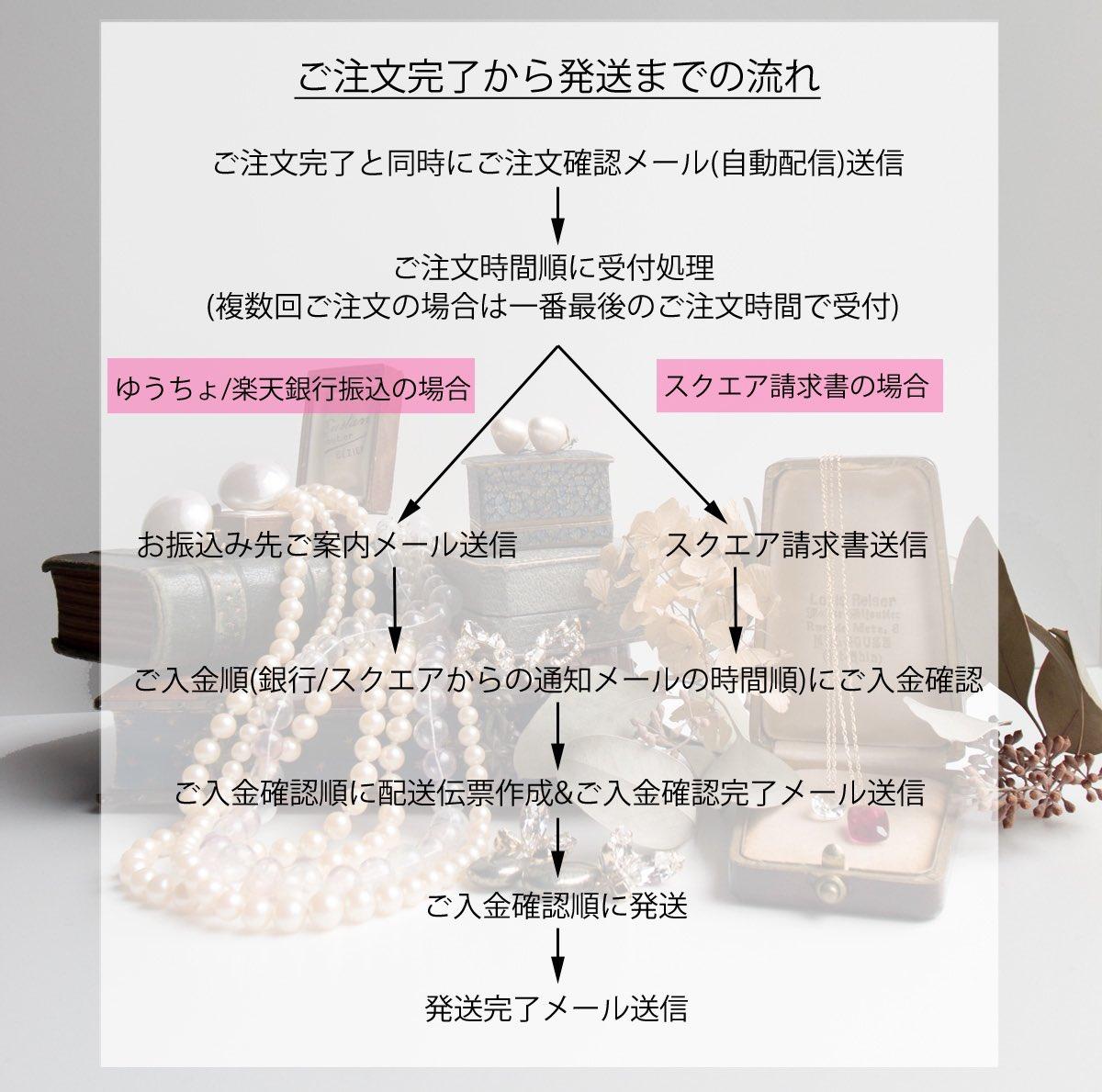 振込 土日 銀行 ゆうちょ