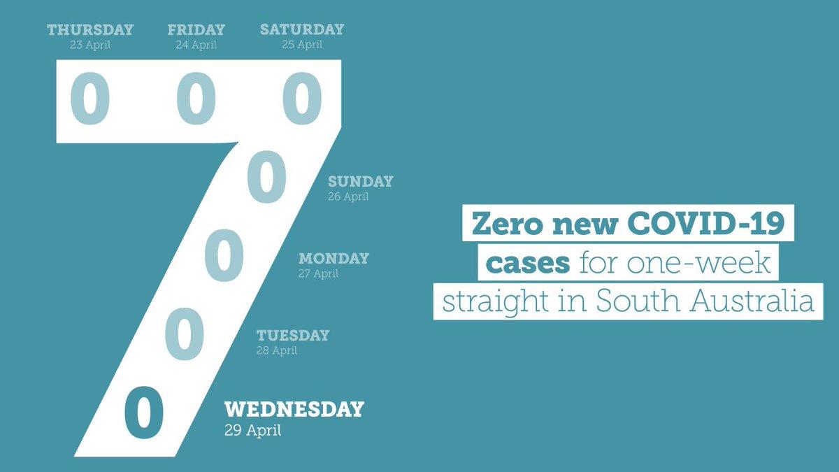 Australia coronavirus live update: 12th ...