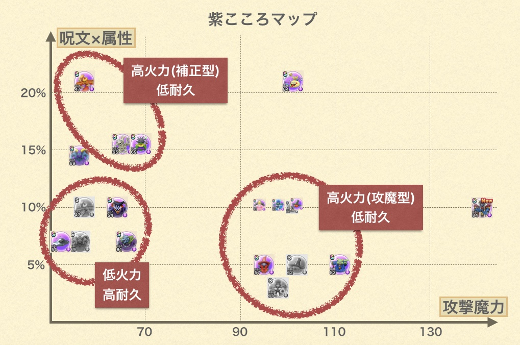 こころマップ