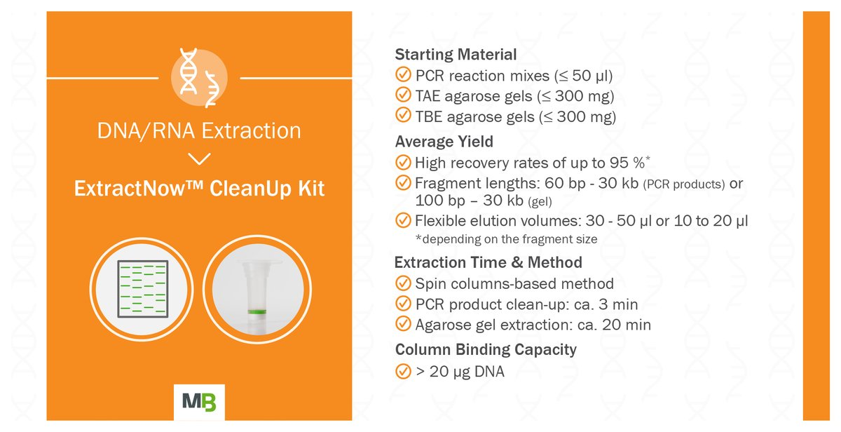 ExtractNow™ CleanU