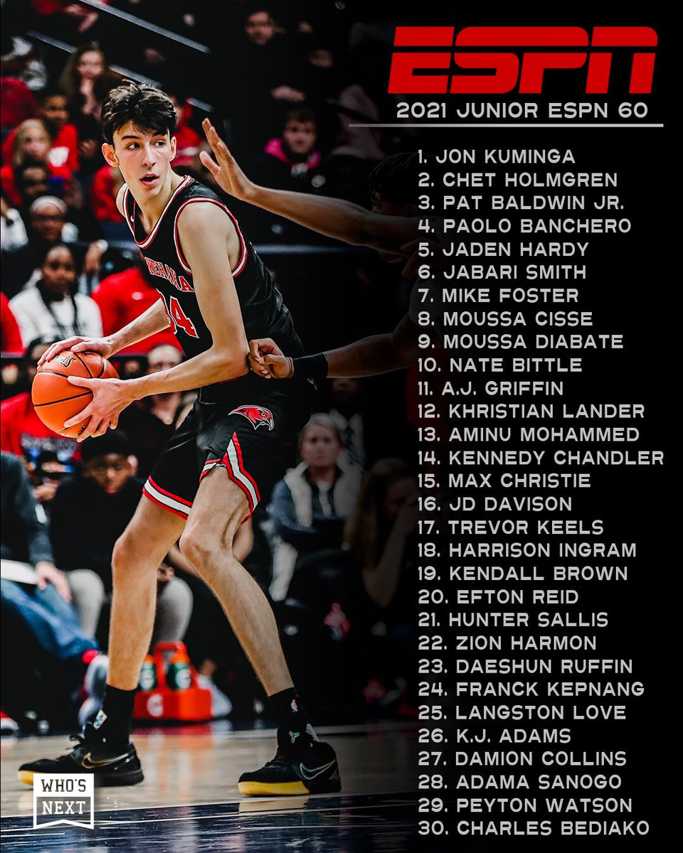 Updated ESPN 60 is now live. Jonathon Kuminga sits at no.1 in the class of 2021. https://t.co/AGDX4NVd02 https://t.co/uFdmXvdtzF