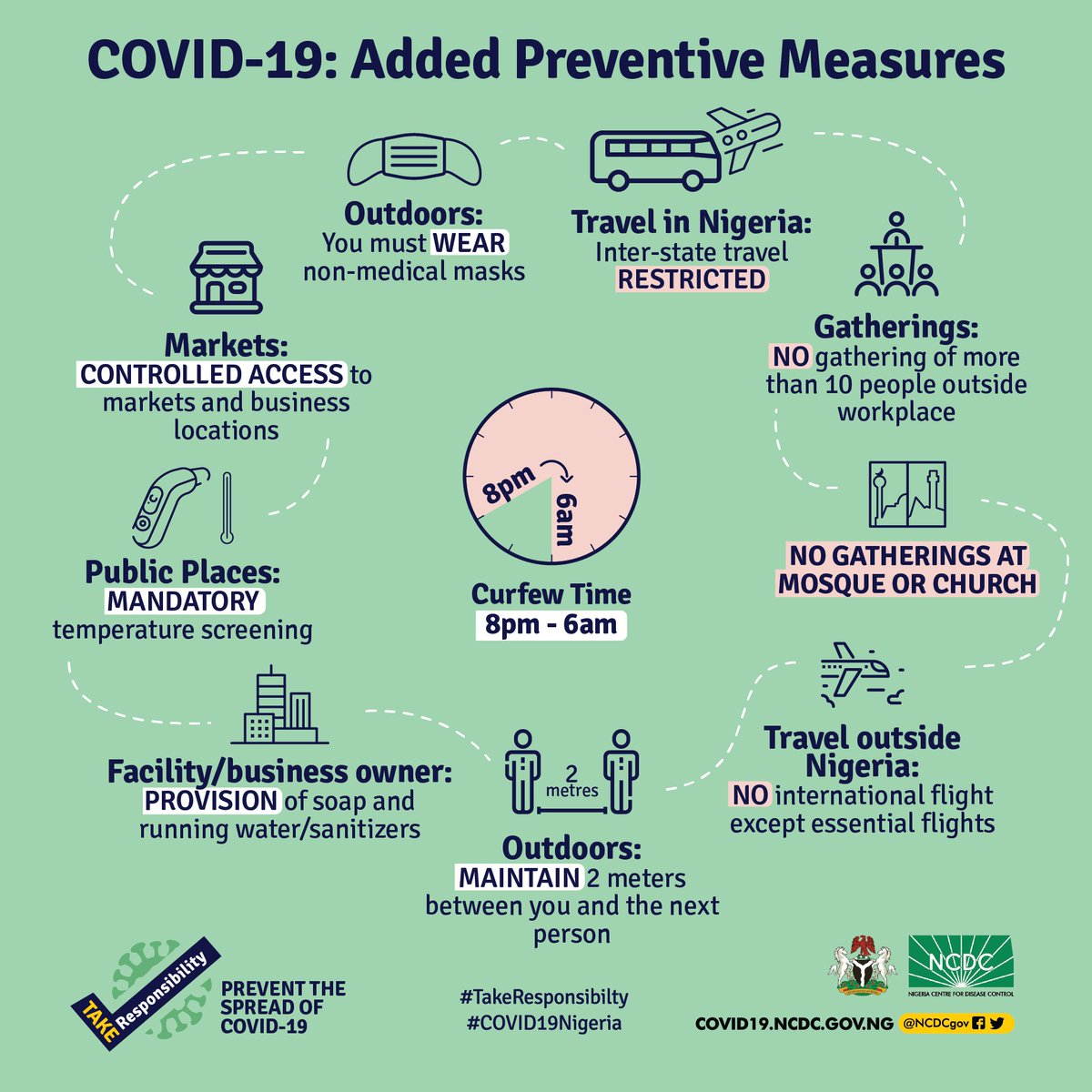 Despite the ease of the lockdown starting 4th May, it is critical for Nigerians to adhere to these measures to #PreventCOVID19 spread:  🕗Daily curfew from 8pm-6am 😷Mandatory use of mask  🕌Ban on social & religious gatherings 🚎 Restricted inter-state travel  Share widely! https://t.co/KzfTJC1Hx7