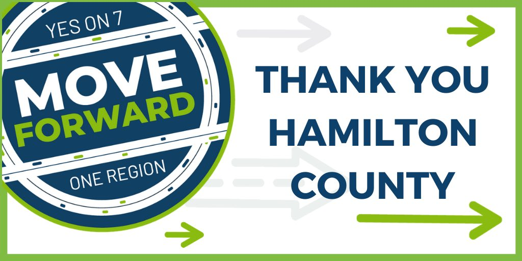 Together we made history! Thank you, Hamilton County voters for saying YES to Issue 7! https://t.co/rnMsYqBrBi