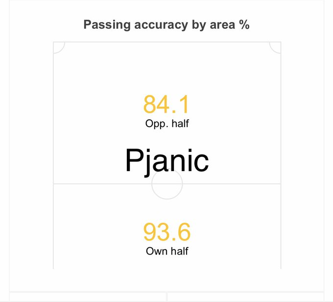 Signing Pjanic might offer something different to the team
