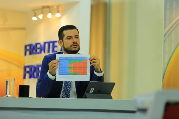 El Salvador al límite para emitir letras del tesoro