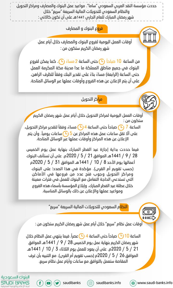الأسفل احصل على التحكم أعزب ساعات عمل البنوك في رمضان السعوديه Loudounhorseassociation Org