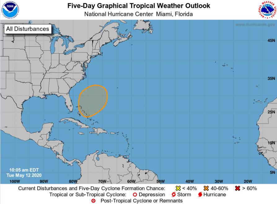 Hurricane Season 2020-Active Season- EX0rtGoU0AAGhJ_?format=png&name=900x900