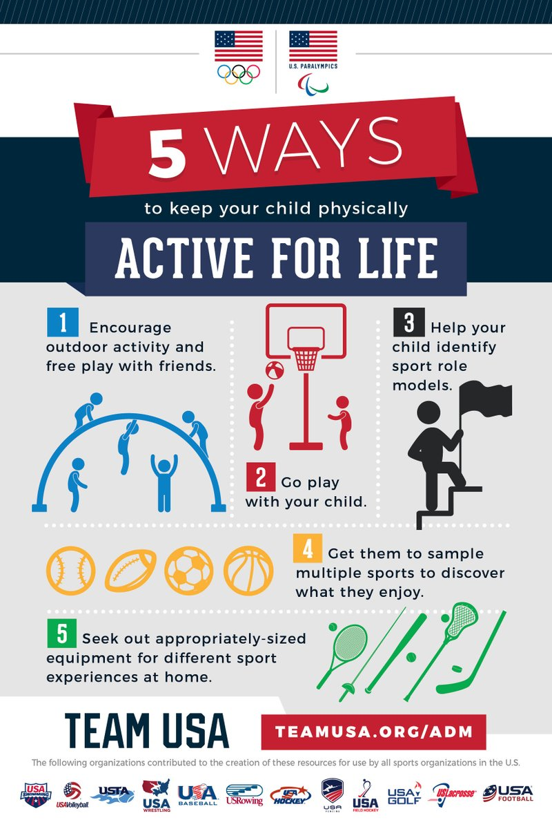 When you encourage your athlete to sample multiple sports and discover what they enjoy, you're nurturing an environment that allows them to stay physically active for life. #ADM  View Resources: https://uslax.in/2FVlngKpic.twitter.com/wZZQcVeVBg