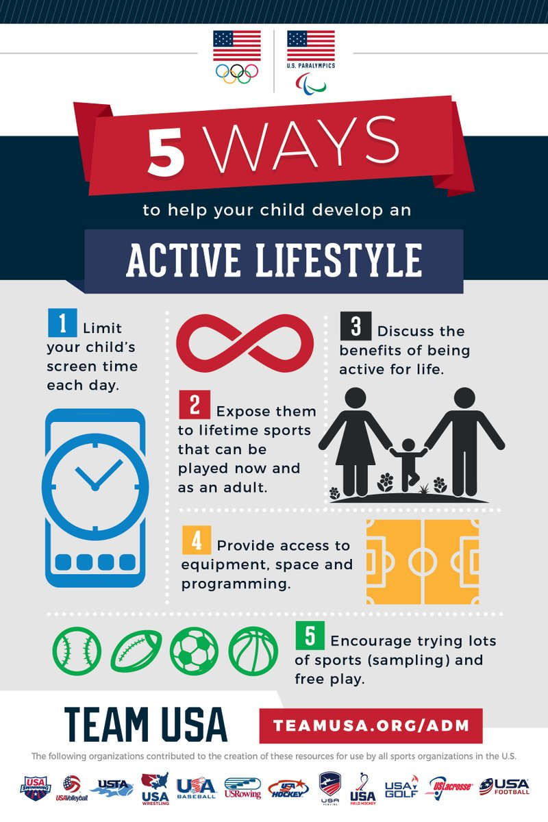 Helping your child develop an active lifestyle could have plenty of benefits for their long-term health. Check out these five tips for keeping your children active. #ADM   View Resources: https://uslax.in/2RXmUZypic.twitter.com/vSTtrpAFWj