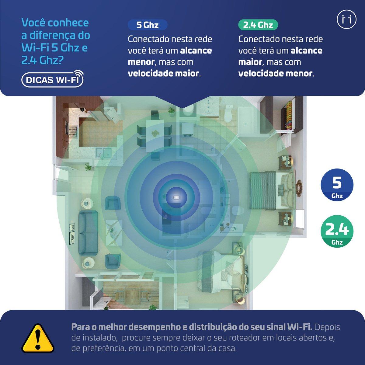 Como está o seu Wifi? 🤔 Nós levantamos 6️⃣ dicas para melhorar o desempenho. Hoje, vamos entender as duas frequências de transmissão. Sendo a 5.0Ghz e 2.4Ghz. Confira 👉🏽 https://t.co/WwloDskAo4  #Unifique #Internet #Wifi #Roteador #Alcance #Melhorias #Dicas #Sinal #Conexão https://t.co/62k329BD3N