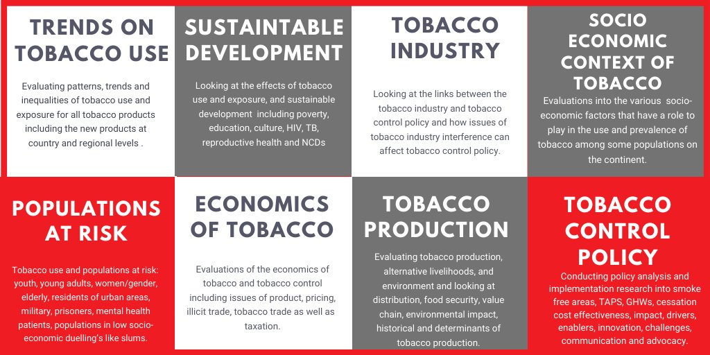 These are 8 areas in tobacco control in Africa where  research is needed. For the TC Research Agenda we are awarding 12 USD5000 grants to Masters and PhD students. Along with our partners, we're calling on proposals. More details: https://t.co/YFdYbwvecg https://t.co/5dJMf1RdHX