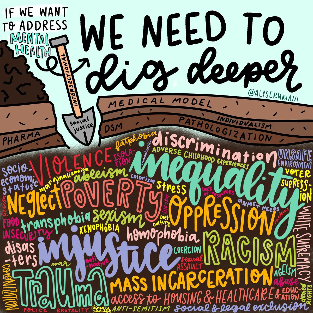 Now more than ever, we need to dig deeper to address mental health. Thank you @esylarur for an excellent visual.