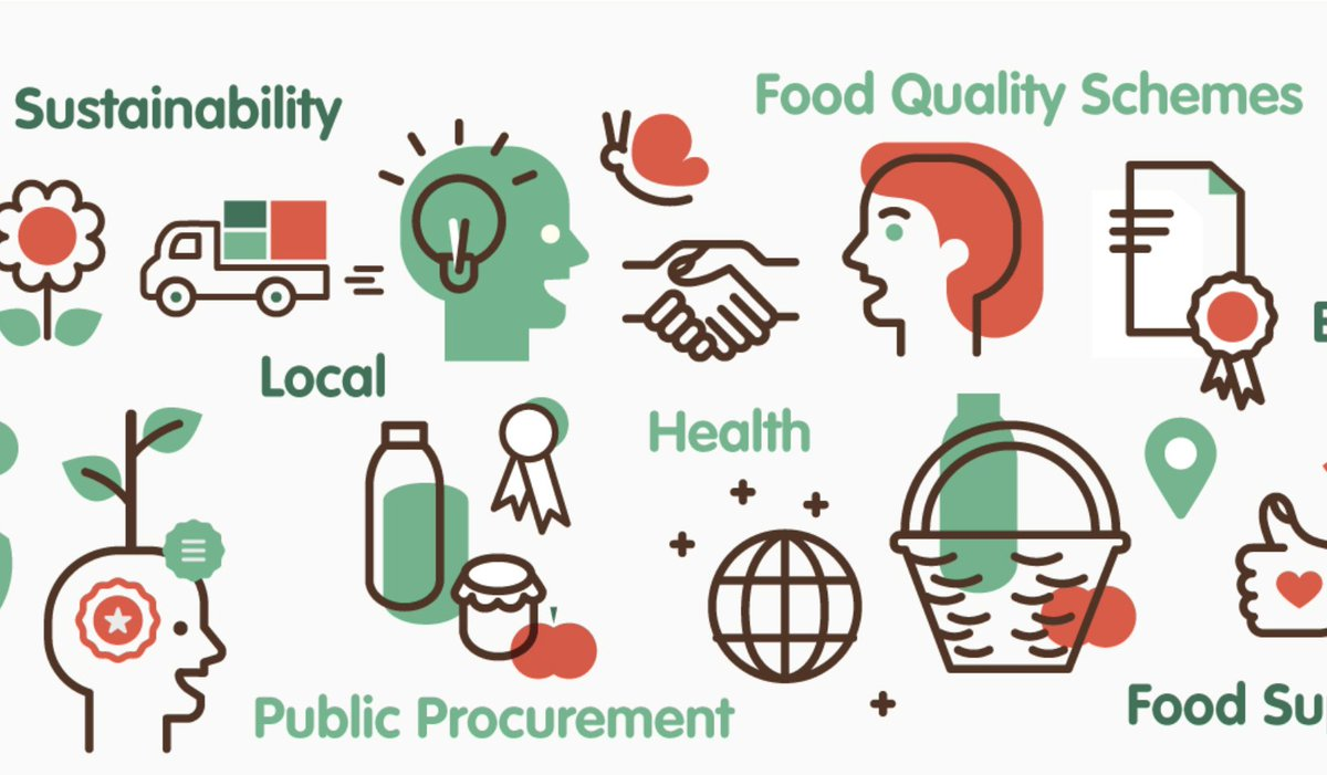 How can we reduce #foodwaste in schools? Follow the #Strength2Food webinar on 29 May at 11.00 to learn more about: ✔️Food waste in Public Sector Food Procurement for school meals ✔️The Meal Analyser tool ✔️Menu & Procurement Planning tool Register now➡️ bit.ly/2WnjDGy