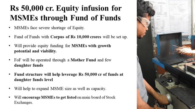 Equity Funding Support to MSME