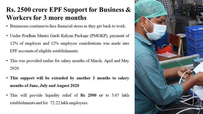 EPF -Employee Provident Fund Support extended