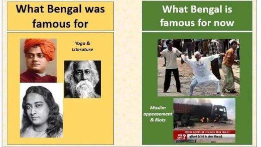 RT @PrashantGorai: Shame on you #MamtaBanerjee   #BengalBurning #मरता_हिन्दू_जलता_बंगाल #Hindus_Under_Threat https://t.co/7eDRXGXeoO
