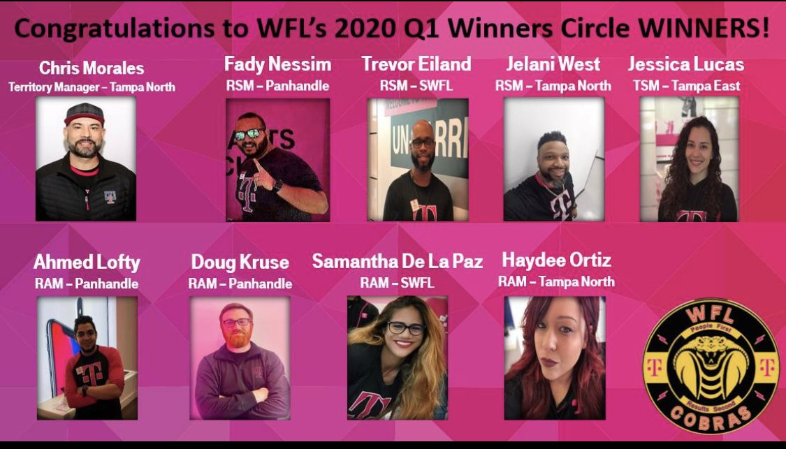 Congratulations to the 8 leaders and 43 total West Florida family for winning Q1 WC! Your drive and results speak for themselves! I'm proud of each and every one of you! Congratulations! @david_erwin80 @bnash001 @continentalt13 @cmorales33