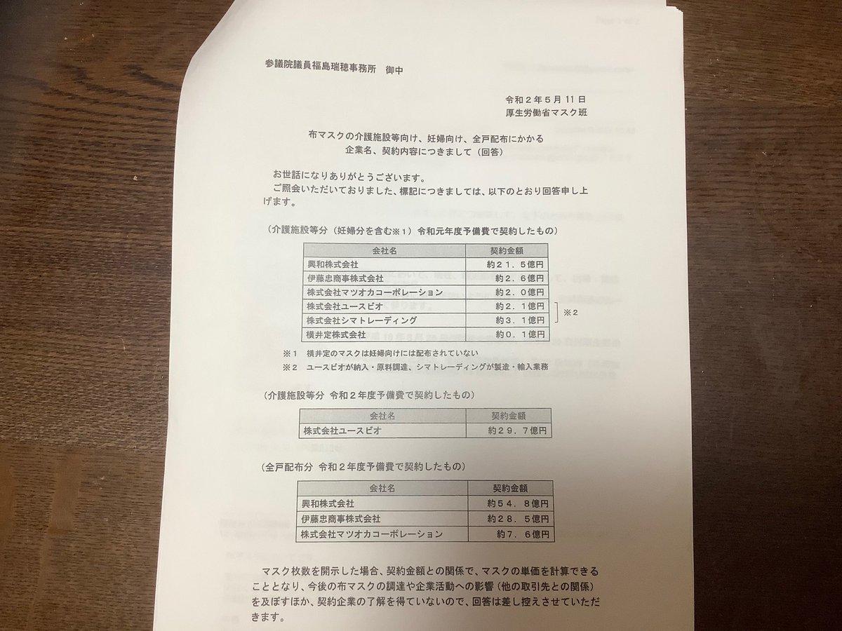興和株式会社アベノマスク