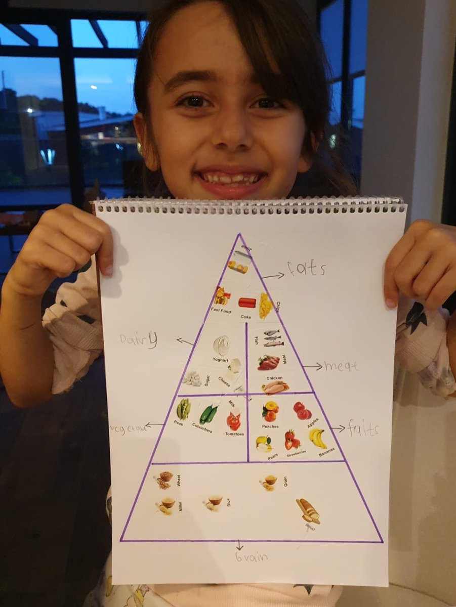 Shall we make a food pyramid? Eat well, stay well! 🍉🧀🍅 #1stgrades https://t.co/82Pm5WWNhe
