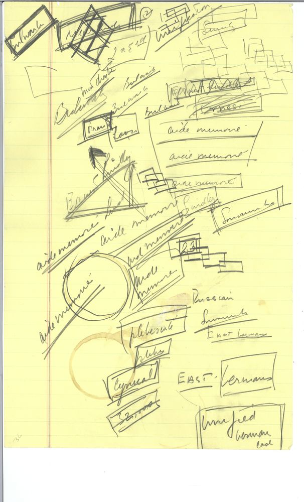 @WJCLibrary We hear you on the coffee stains! JFK even incorporated them into his doodles #ArchivesHorrorStories