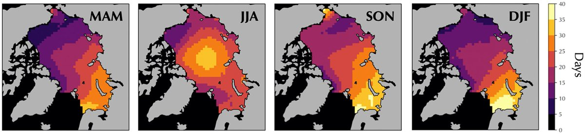 """""""Impacts of synoptic-scale cyclones on Arctic sea-ice concentration: a systematic analysis"""" by Erika AP Schreiber & Mark C Serreze is now available in ANNGLACIOL First View: https://doi.org/10.1017/aog.2020.23… @SciSchreibs @MarkSerreze @NSIDC @IGS2019 @CambridgeCore #seaicepic.twitter.com/H3ZDALesXR"""