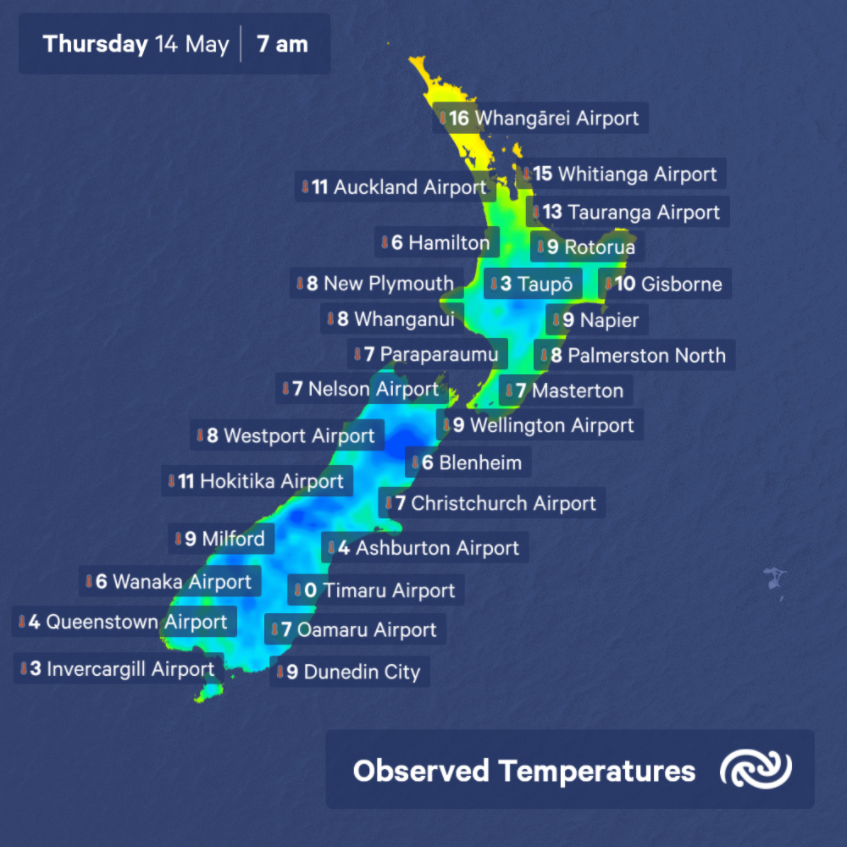 Looking at temperatures recorded around Aotearoa at dawn today. The central North Island and most South Island centres east of the ranges recorded single digits at 7am. However, these values are all close to average for this time of year. Dunedin Airport was coldest with -1.1C^AB