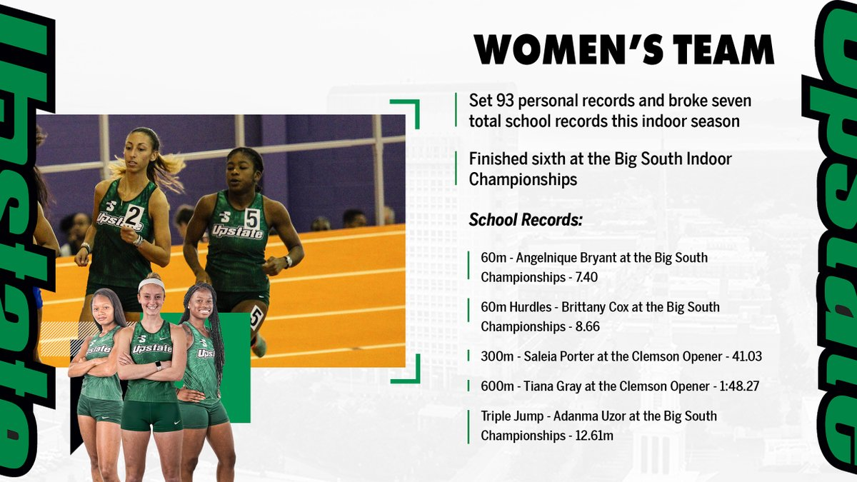 As a team, the women broke seven school records and set 93 personal records this season.  #SpartanArmy ➡️ #JoinUP https://t.co/v5tmmWPqyO