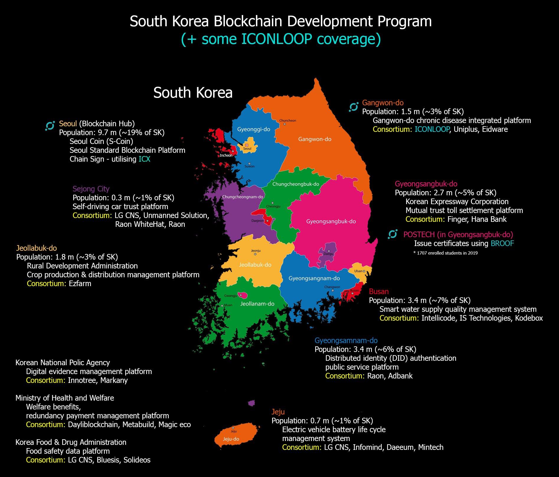 ICONLOOP South Korea Government