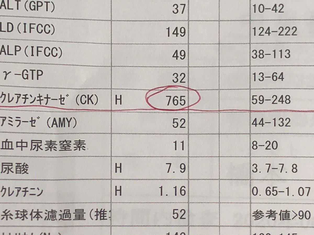 高い 血液 検査 ck 血液検査CKが高い!原因は日常生活の場合も!
