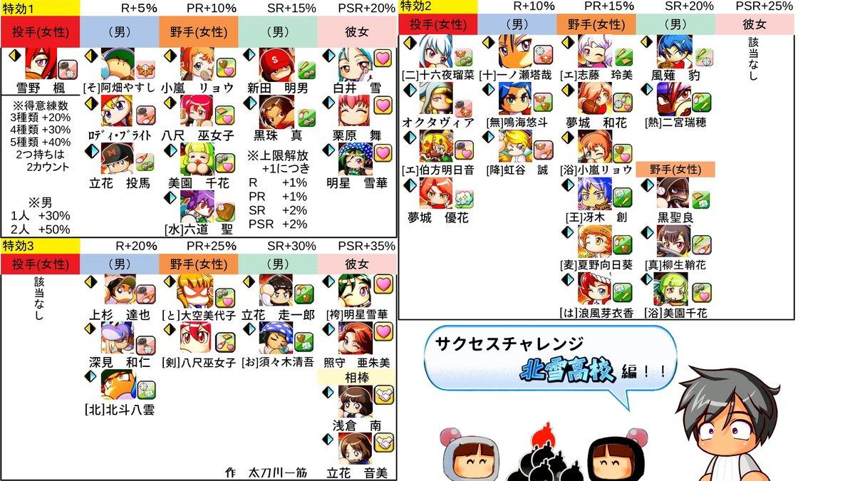 剣道 サクスペ コンボイベント一覧