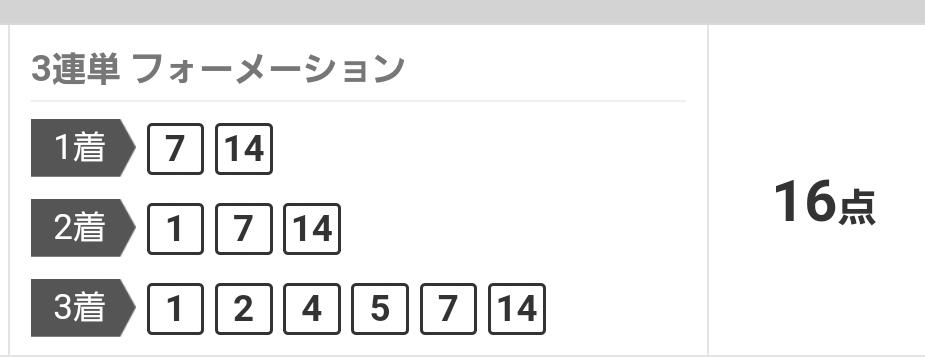 うまん ちゅ 予想 2019