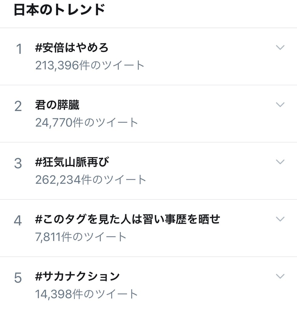 の トレンド 日本