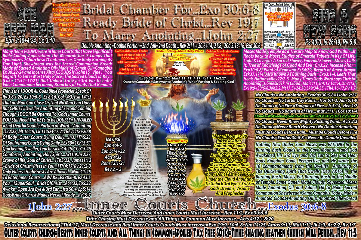 #BrideOfChrist Is #RevivalBrideOf #InnerCourts #AnointingAltar+#AnointingOil #DayAndNight #Esther Is #EdenDelights  #OuterCourtFanatic #TitheSnake #Equality #Fake Is #Vashti #Refusing  #ChristCommandsOf #HeartOfInnerCourts+⚖️ #Ready4 #InnerCourts #SoulOfChrist #ToMarryGovt=Rv20:6