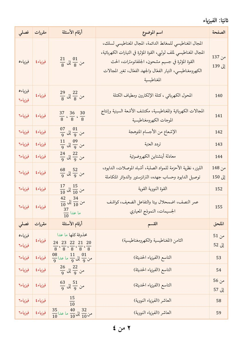 تحميل كتاب ناصر عبدالكريم للتحصيلي pdf