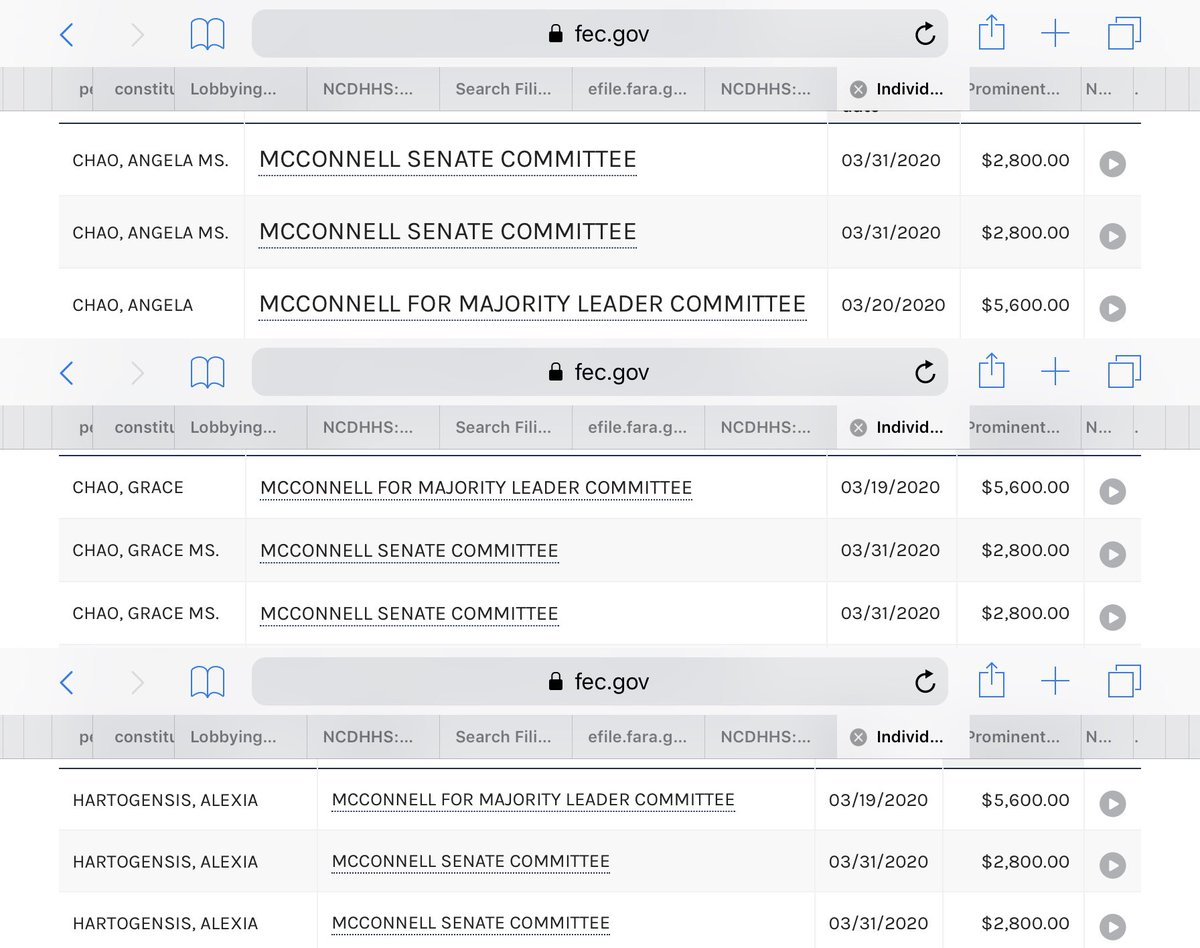 @JaneMayerNYer Three donors who've maxed out contributions to McConnell's authorized committee:  Bank of China director, Angela Chao.  Grace Chao—married to the Pension Benefit Guaranty Corporation director Mitch McConnell confirmed, Gordon Hartogensis.  Alexia Hartogensis—a college freshman. https://t.co/7esHRQwtWe